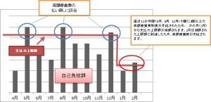月刊記事_医療情勢_201408_img_05