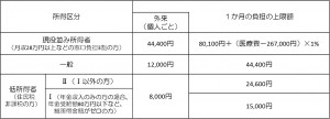月刊記事_医療情勢_画像_03